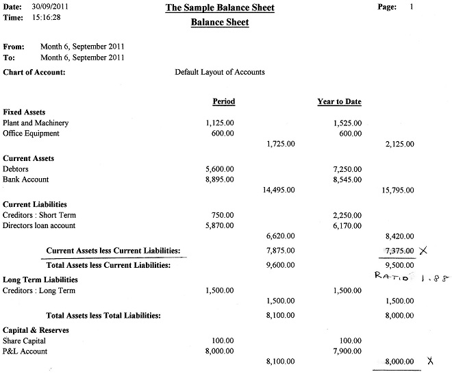 Further Information On Your Balance Sheet